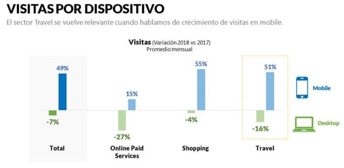 Visitas-tiendas-online
